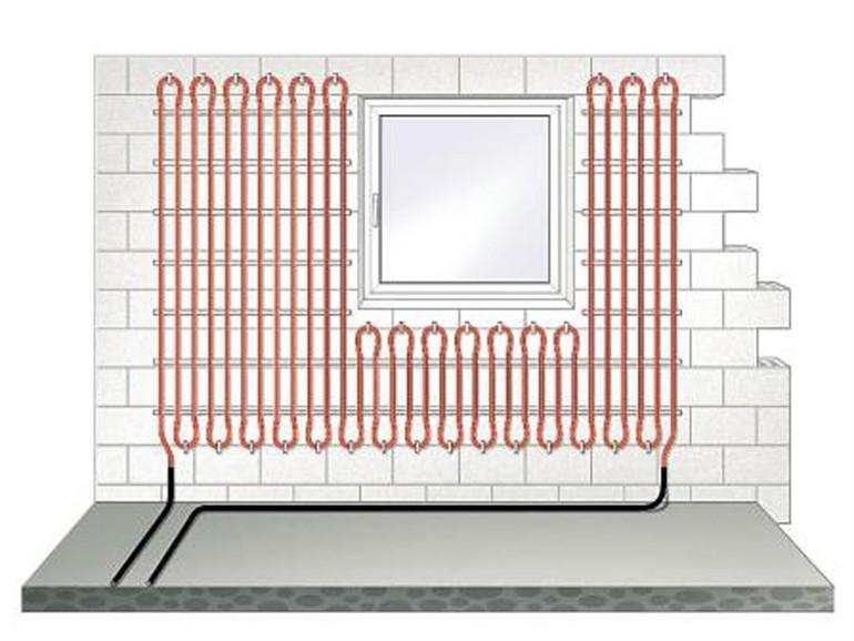 Consumomeno costruire futuro rispettando l 39 ambiente riscaldamento a parete - Riscaldamento pannelli radianti a parete ...